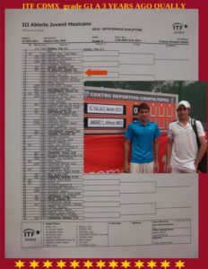 Read more about the article ITF QUALLY CDMX